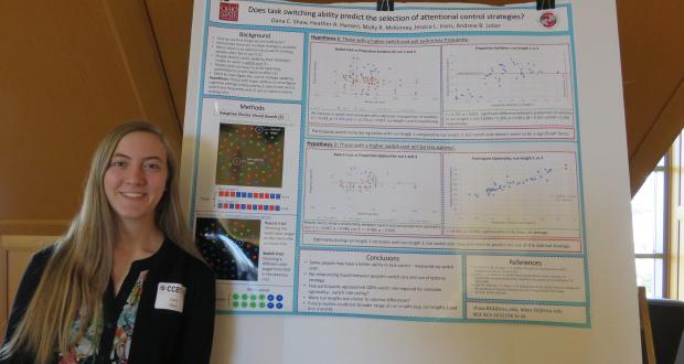 1st place award went to Dana Shaw (CogFest Undergraduate Poster Session 2020)